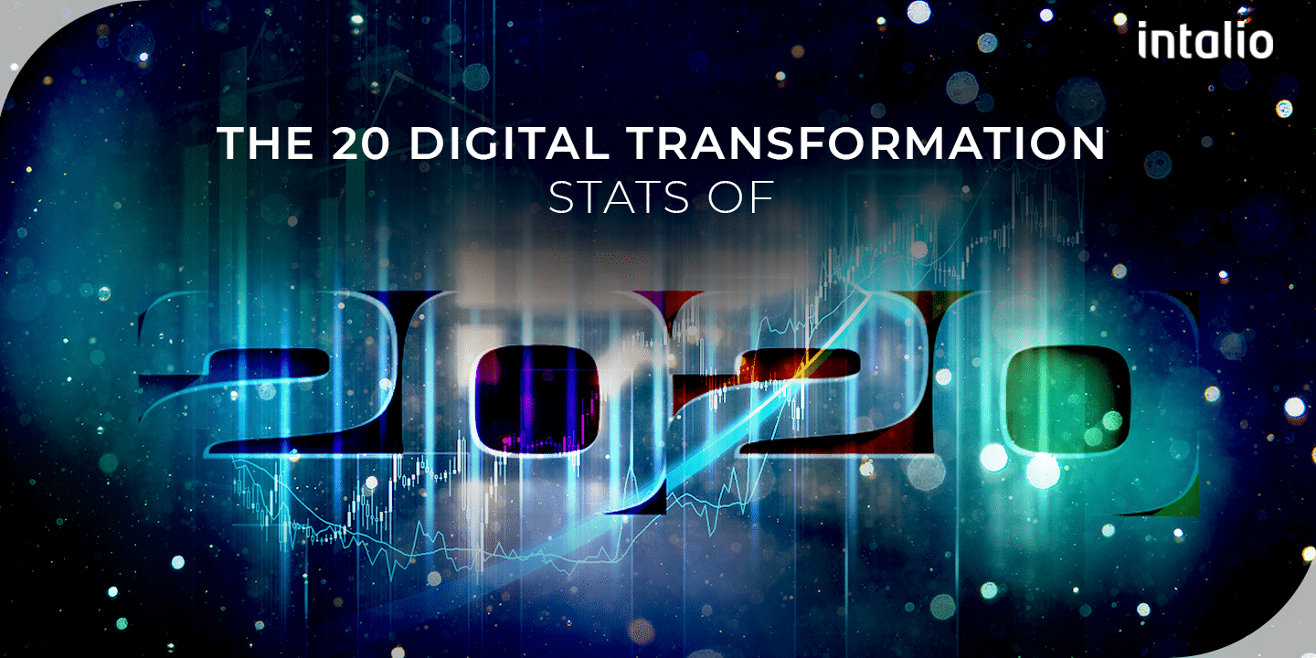 The 20 Digital Transformation Stats of 2020